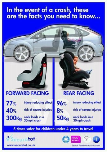rear facing safety facts